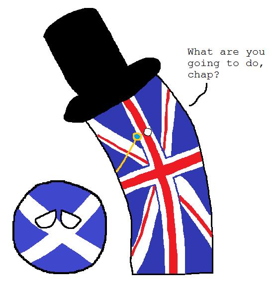 Scottish Independence British State